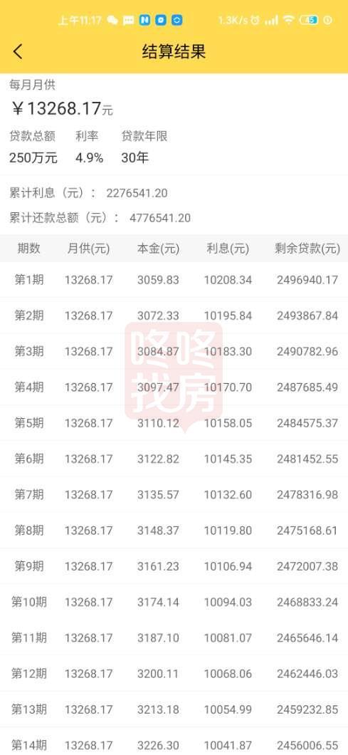 2020年成交汇总  500万在深圳还可买福田哪些区域?
