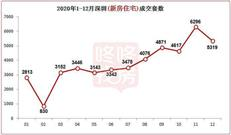 """始料未及的2020已成过去,愿2021能""""牛""""转乾坤—155个新盘预告-咚咚地产头条"""