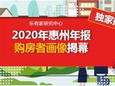 东莞客杀到!2020年惠州购房者画像大变样!