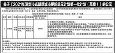 """2021年光明首批更新计划草案:恒邦兆基拿下""""商住""""项目-咚咚地产头条"""