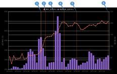 深圳楼市参考价政策影响分析-咚咚地产头条