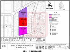 均价约8.9万/㎡推638套住宅 华润笋岗中心获批预售(附价格)