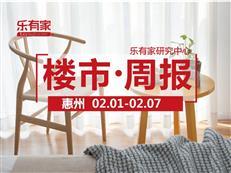 2月第1周:惠州一手住宅网签2984套,环比上涨15.7%-咚咚地产头条
