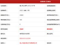 击败龙光、金地!美的3.03亿获惠州商住地,楼面价约3535元/㎡