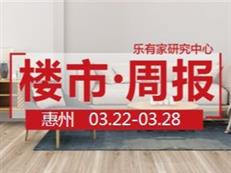 3月第4周:惠州一手住宅网签1877套,环比下降14.9%-咚咚地产头条