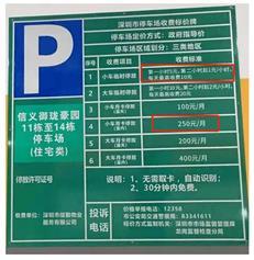 信义御珑豪园房屋使用者停车月卡办理诉求被断然拒绝!