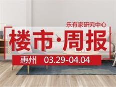 4月第1周:惠州一手住宅网签2927套,环比上涨55.9%