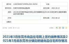 新房库存2.2万套!东莞住建发布3月成交情况,长安均价破3.8万/平