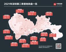 深圳二季度14个地铁盘一览,覆盖八大区!-咚咚地产头条
