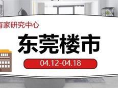 4月第3周:新房网签迎爆发,二手挂牌价涨幅放缓-咚咚地产头条