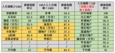 重磅!深圳市房地产中介机构一季度综合排名出炉-咚咚地产头条