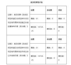 石化坂田新村旧改搬迁补偿方案公示-咚咚地产头条