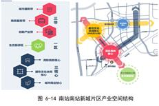 惠阳产业发展规划出炉!2025年,GDP力争破千亿