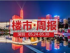 5月深圳二手住宅网签不到4000套,下跌超6成,指导价新政威力渐显-房网地产头条