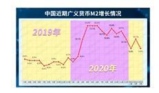 谢逸枫:押不押注?前5月房贷约破3万亿元 房价真敢赌不下跌-房网地产头条