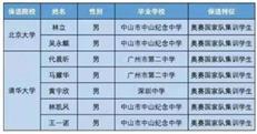 福田2021小一初一学位宽松了?广东15人保送清北,深外占7个!