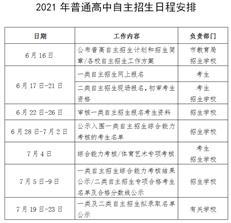 有才艺就有机会上深中!2021深圳58所高中自主招生,报名开始