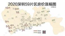 凉了多年后,深圳这个区域要翻身了?