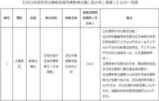 大鹏新区发布第二批计划草案:石场村西片区项目拟增拆除范围