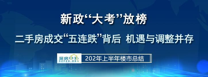 """深圳二手房成交""""五连跌""""背后,未来机遇与调整并存-咚咚地产头条"""