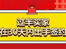 独家数据:笋盘频现,深圳过半买家在30天内出手签约-咚咚地产头条