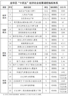 18、22、6支南...龙华争取5期地铁,多达6条!十四五规划公布