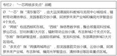 塘龙城际力争5年内开建,共建深莞惠试验区!龙岗十四五规划公布