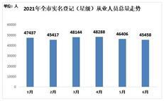 """调查数据告诉你,深圳房产中介行业真的发生了""""离职潮""""吗?"""