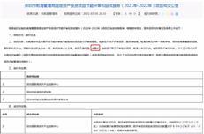 网友爆料:限价10.7万/平 前海超级联合体项目年底要来?户型曝光
