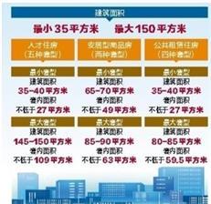 """楼市调控又收紧?惠州被约谈,凭""""房票""""买房的时代来了…"""