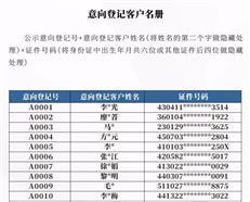 最低积分48.9分,1084批选365套!坂田华侨城荷棠里登记名册公示