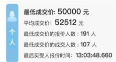 广深9月车牌竞价结果出炉 最低价均与上月持平!深圳5万 广州2万-咚咚地产头条