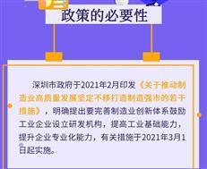 最高资助500万,深圳发布技术创新项目扶持计划操作规程(附解读)