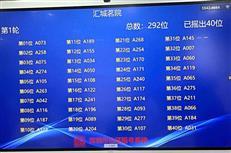 刚刚,西丽汇城茗院摇号结果出炉,292批选124套-咚咚地产头条