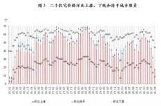 """多次位列全国百强区TOP5,深圳经济强区孕育""""最牛街道办2.0""""-咚咚地产头条"""