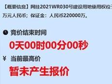 流拍,VIVO全球总部旁长安宅地无人报价!限售均价41998元/平-房网地产头条