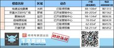 周末楼市:深圳本周一盘取得预售 罗湖水贝上新翠园华府-咚咚地产头条