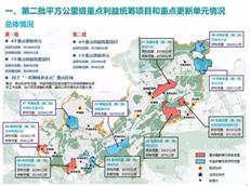 龙岗两大重点土整项目公告:招商、深业中标前期服务商!-咚咚地产头条