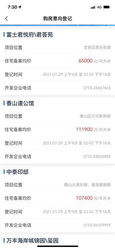 6选1 深圳6盘今起诚意登记!虚假资料没收定金(附各盘登记方式)