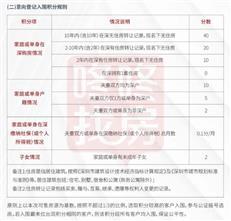 新盘预告:新房二手房调控频出 近期深圳18盘待入市